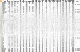 sportboat-spreadsheet-6-2-2008.jpg